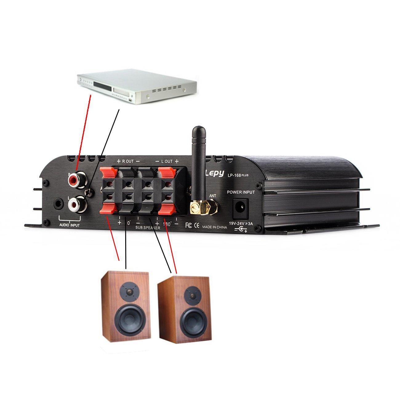 LEPY lp-168/Plus 45/Wx2/ 68/W Amplificador est/éreo USB Bluetooth 2.1/ch Hi-Fi Audio Digital con Entrada de Subwoofer