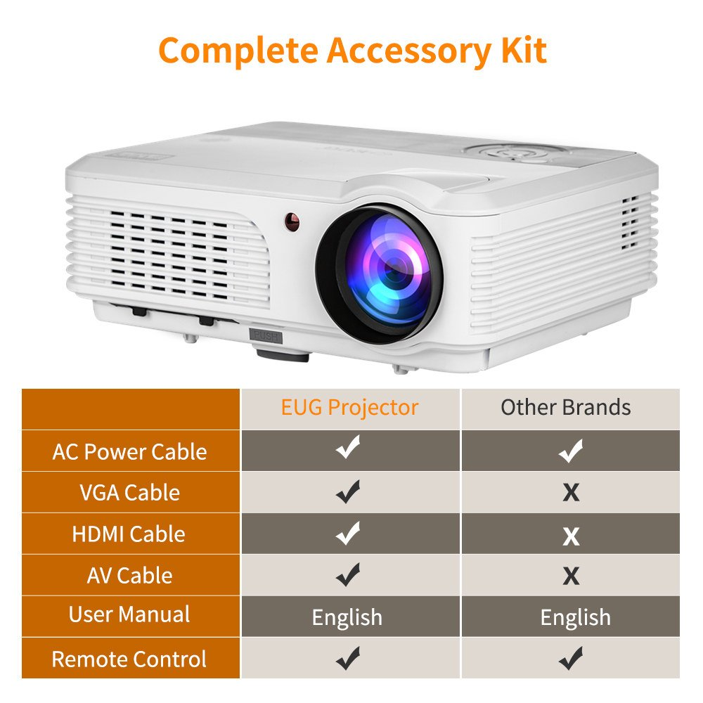 Wireless Bluetooth HD Projector 3200 Lumen Android 4.4 LCD Image System Home Theatre Projectors Support 1080p HDMI Airplay Screen Mirroring Multimedia LED Lamp 50,000hrs for Outdoor/Indoor Movie by EUG (Image #9)