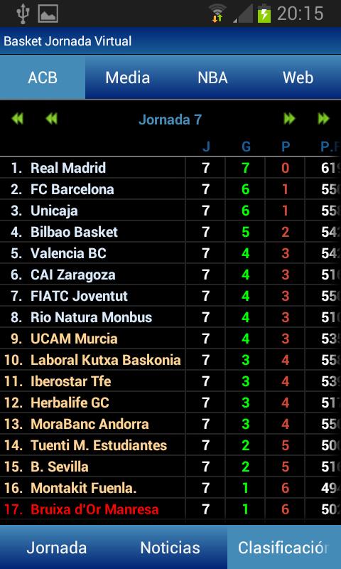 Basket Jornada Virtual: Amazon.es: Appstore para Android