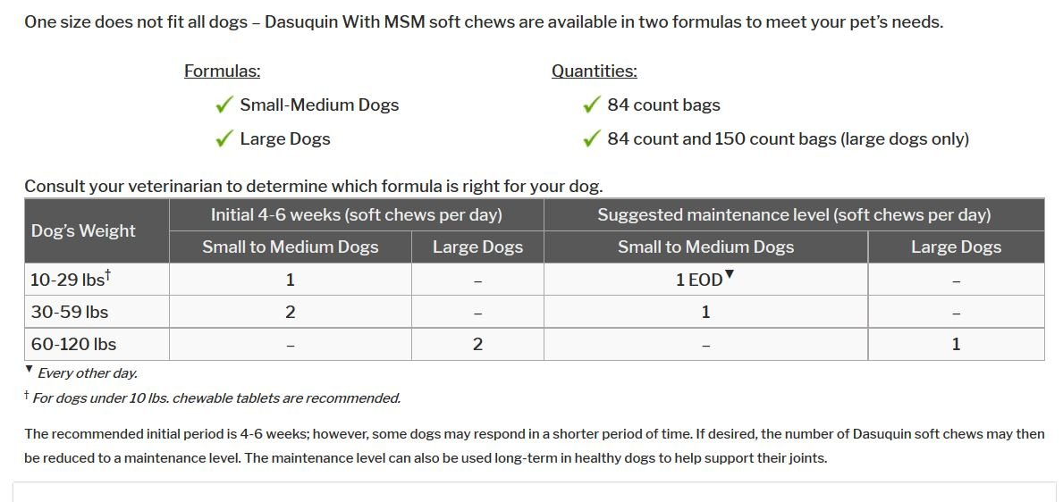 Dasuquin Soft Chews for Large Dogs with MSM (84 Chews) by Dasuquin (Image #5)