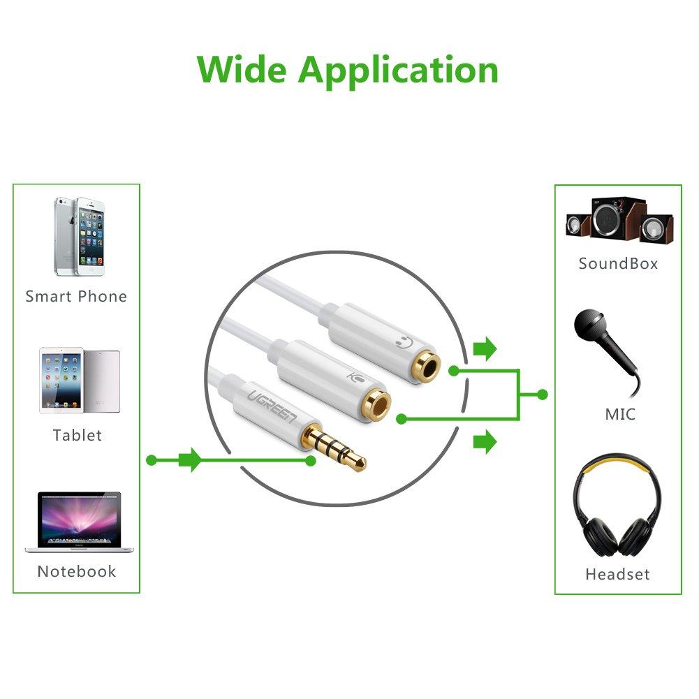 ugreen audio splitter microphone 3 5mm male to 2 amazon co ugreen audio splitter microphone 3 5mm male to 2 amazon co uk electronics