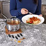 AVACRAFT Stainless Steel Saucepan with Glass