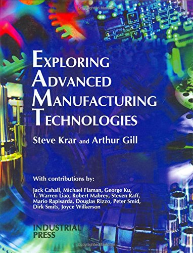 Exploring-Advanced-Manufacturing-Technologies