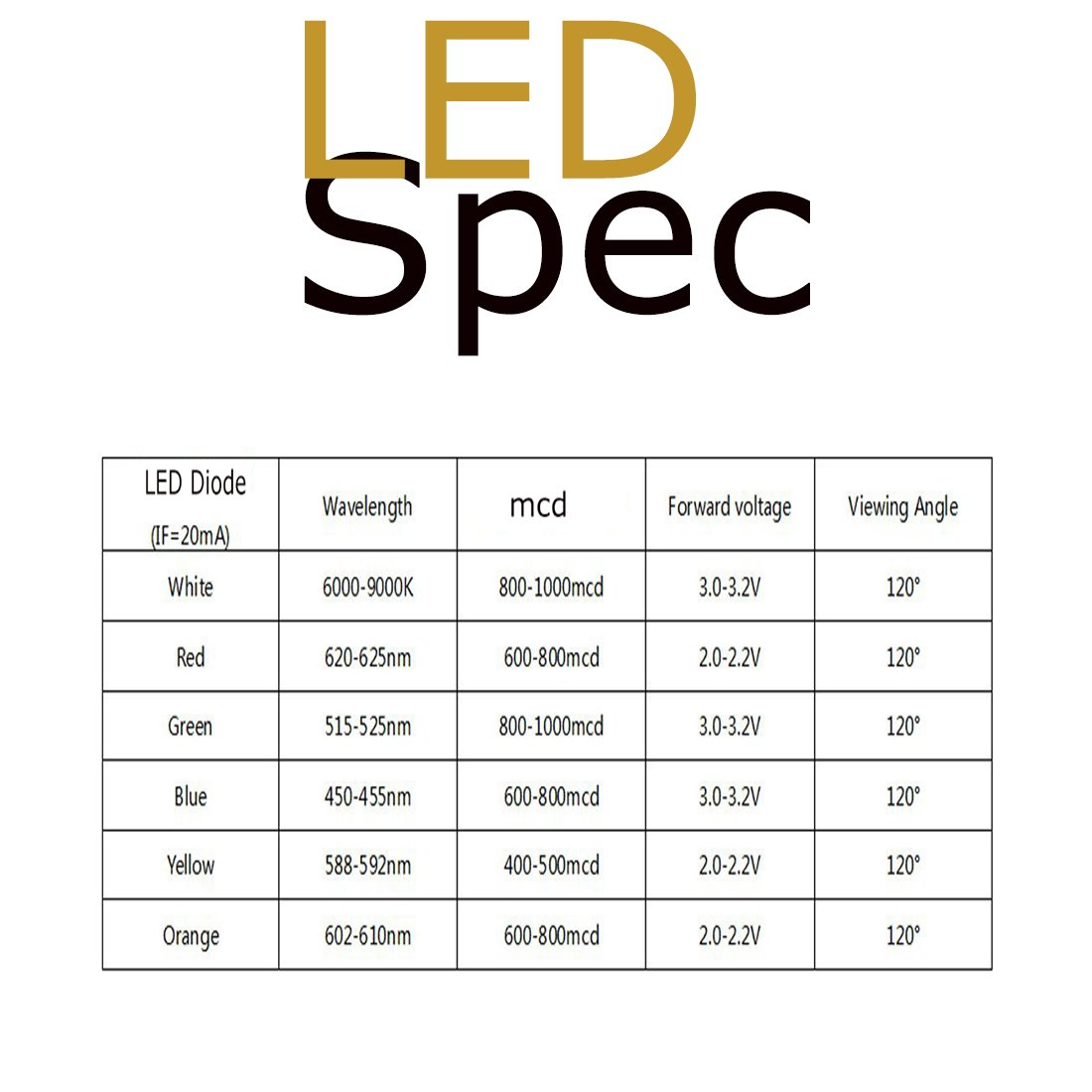 100pcs Ultra Bright 3mm LED Light Emitting Diode Diffused Red