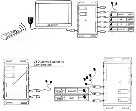 bolongking sistema de repetidor de infrarrojos IR Repetidor Ocultos infrarrojos sistema Kit de extensión de Control remoto por infrarrojos con 1 receptor emisor de 10 UK Plug: Amazon.es: Electrónica