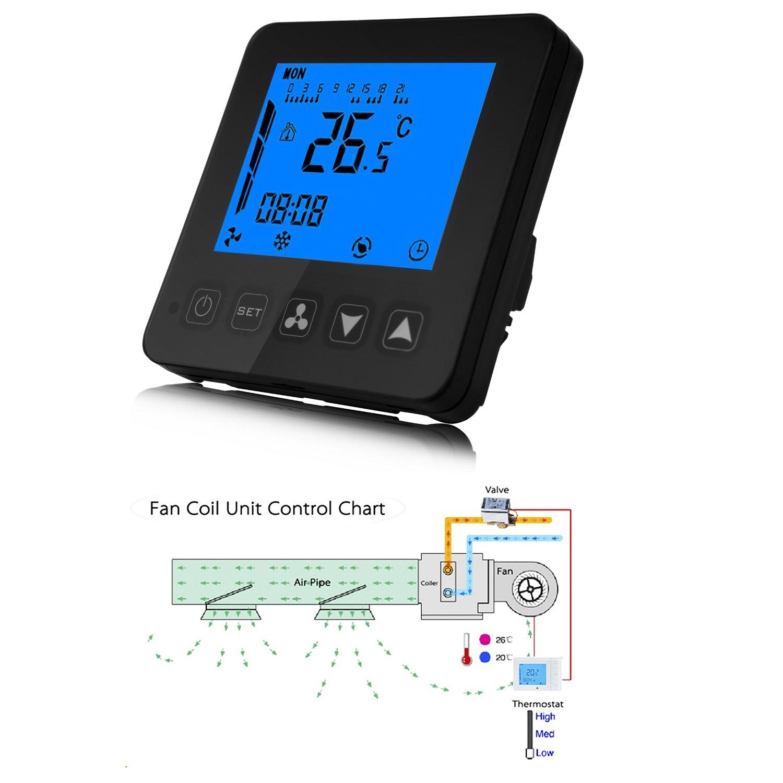 Hon&Guan Controlador de Termostato Inteligente para Aire Acondicionado Central , Tres Velocidades Ventilador de Conductos - AC 220V 3A: Amazon.es: Bricolaje ...
