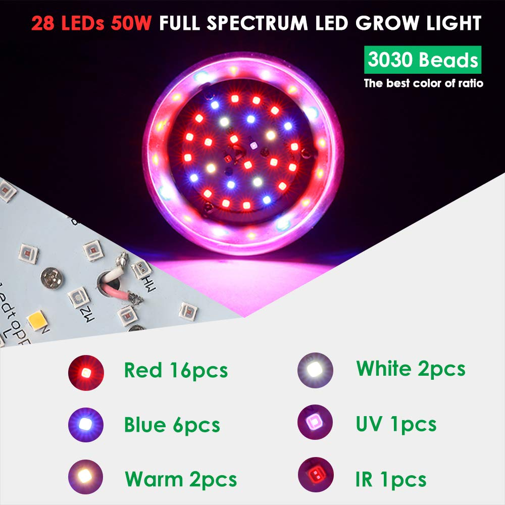 E26//E27 Grow Light Bulb-50W Plant Grow Light Bulbs for Indoor Plants-28 Full Spectrum with 160/°Beam Angle,Heat Dissipating for Seed Starting,Hydroponics Supplies,Growing,Blooming and Fruiting -Newest