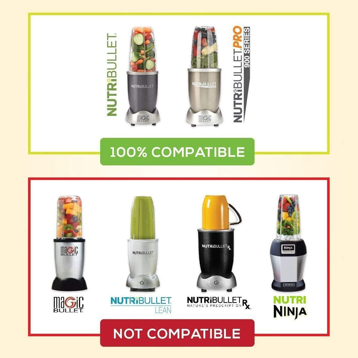 Extractor Blade Replacement Parts /& Cups /& Drive wheel /& Top Gear /& Gaskets /& Shock Pad Replacement Parts for NutriBullet Blender Accessories 600W//900W Series