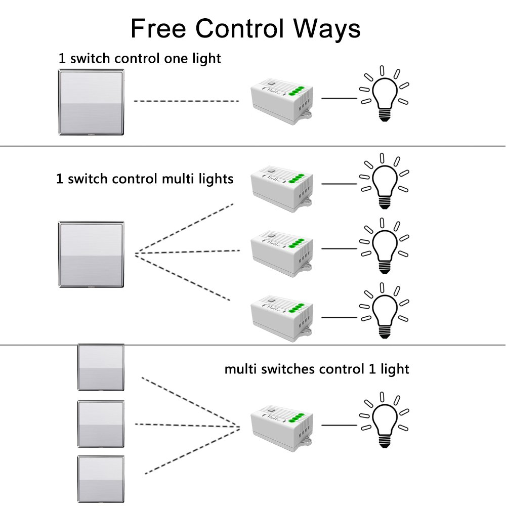 Thinkbee Wireless Light Switch Kit No Battery Wiring Wifi Can I Add A 3way To My Confused About Existing Required Easy Install On Off Self Powered Kinetic Remote Controlled And