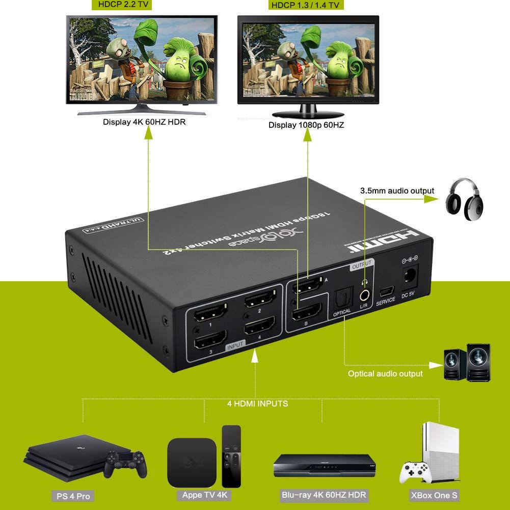 XOLORspace 46421 4x2 4K 60 Hz 4:4:4 HDR4入力2出力 HDMI スイッチ 4ポート 切り替 HDMIマトリックススイッチオーディオエクストラクタ付きオーディオEDID付きトゥルーマトリックス2出力光オーディオ出力/ドルビービジョン対応4K60hz hdrと1080Pの2つの解像度で同時出力|異なる解像度出力可能   B07MPF6DPK