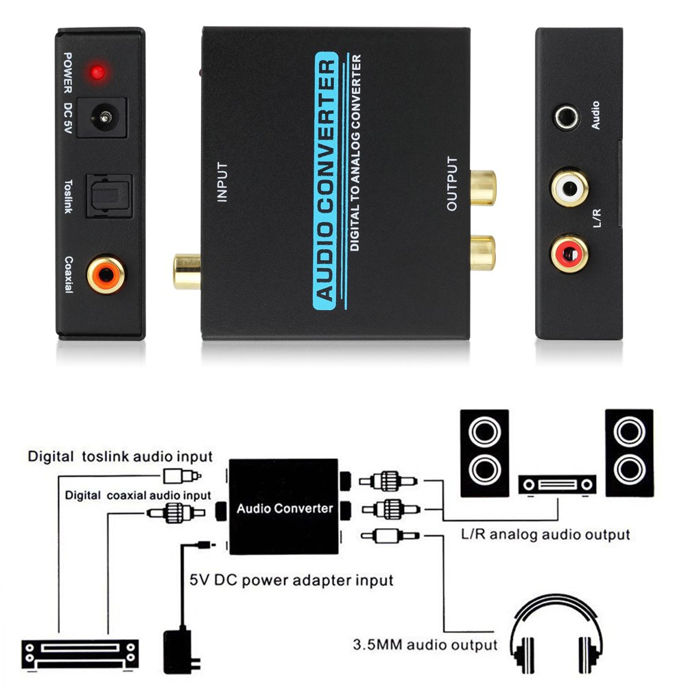 Amazon.com: Proster Digital to Analog Converter DAC Digital Optical Coaxial Toslink to Analog Stereo RCA Audio Converte Adapter AV L R Audio 3.5mm Output ...
