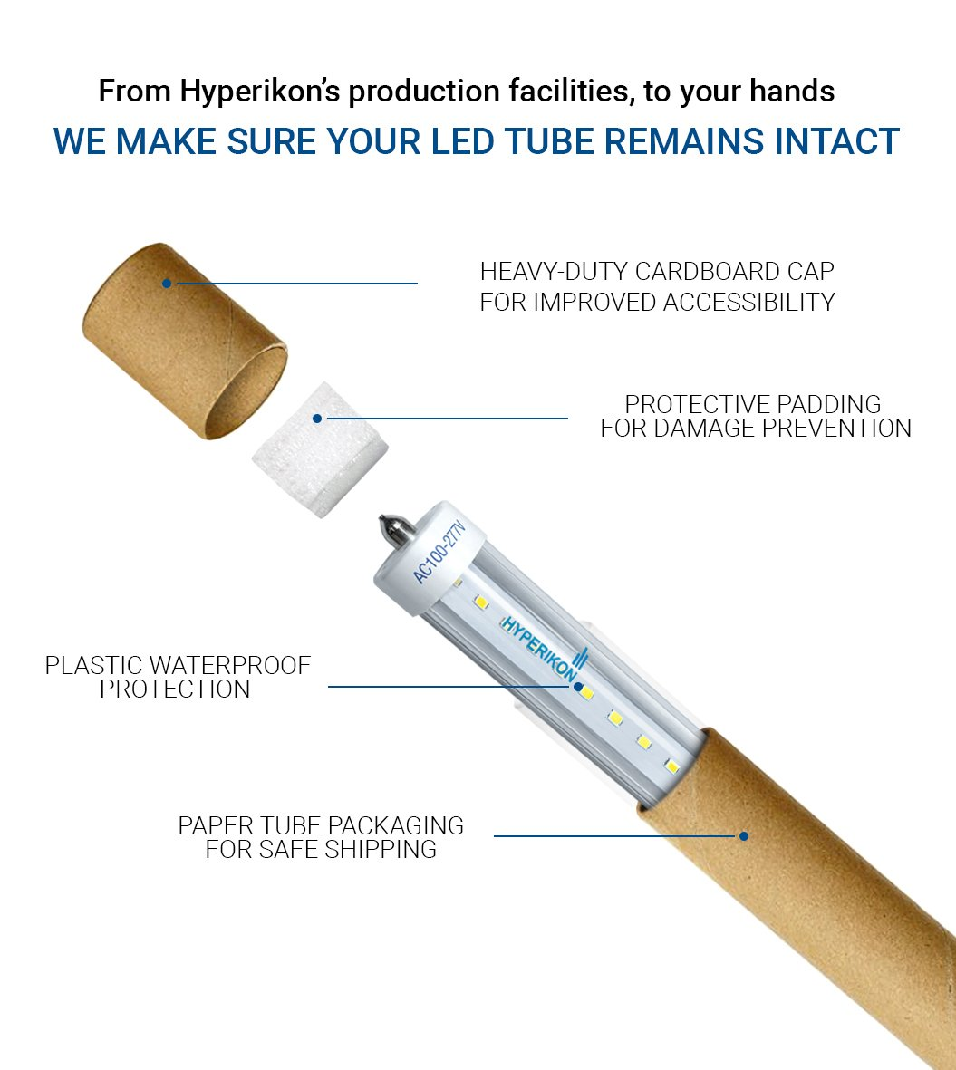 Hyperikon T8 T10 T12 8ft LED Tube Light, 36W (75W Equiv.), Dual-End Powered, Ballast Bypass, Shatterproof, Fluorescent Replacement, 5000k, Clear, 4400 Lumens, Workshop, Warehouse, Garage - 12 Pack by Hyperikon (Image #10)