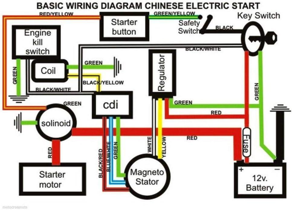 Amazon.com: Full Electrics wiring harness coil CDI 50CC/70/110CC ATV Quad  Bike Buggy GoKart.: Home Improvement
