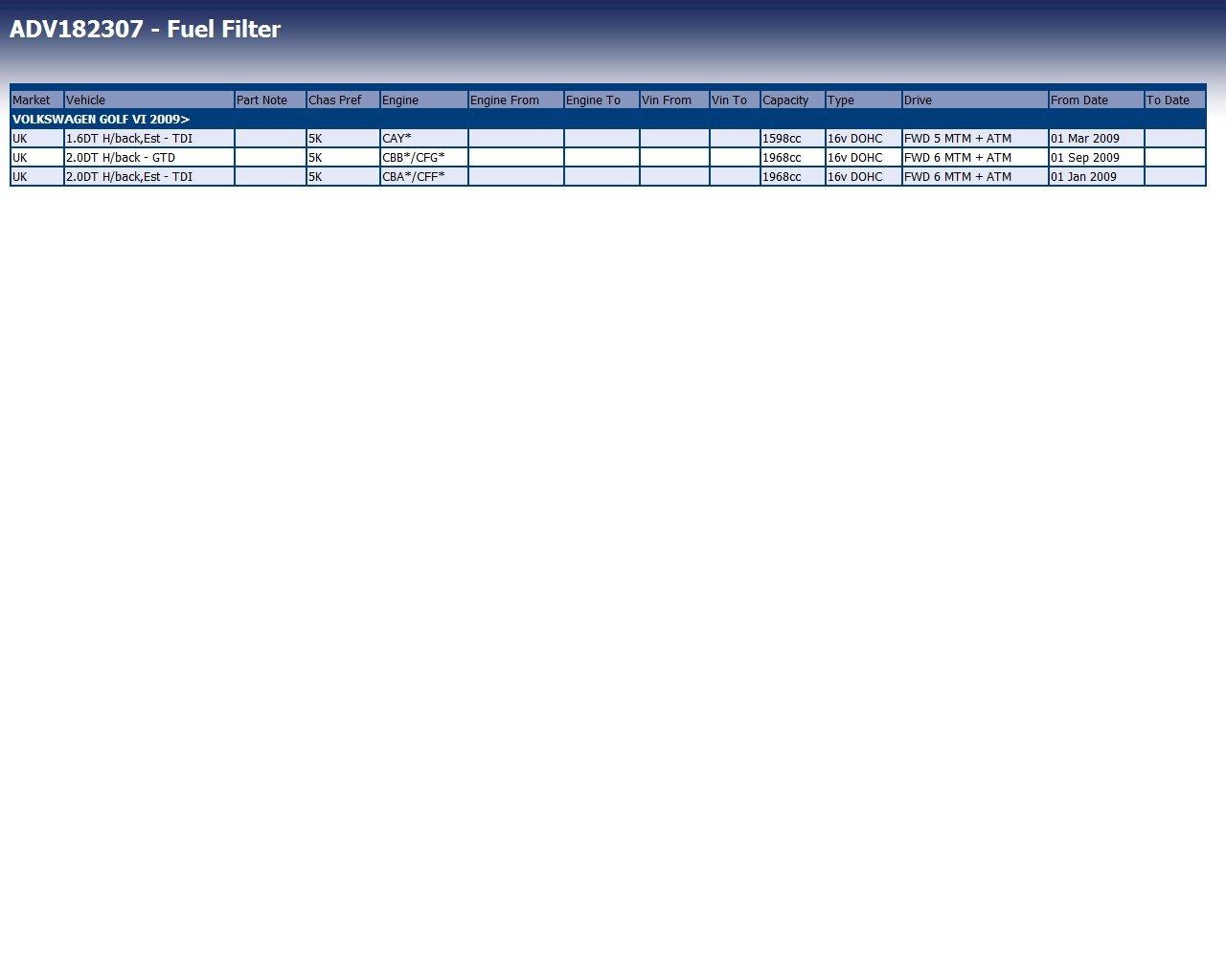 BP ADV182307 Filtro Carburante