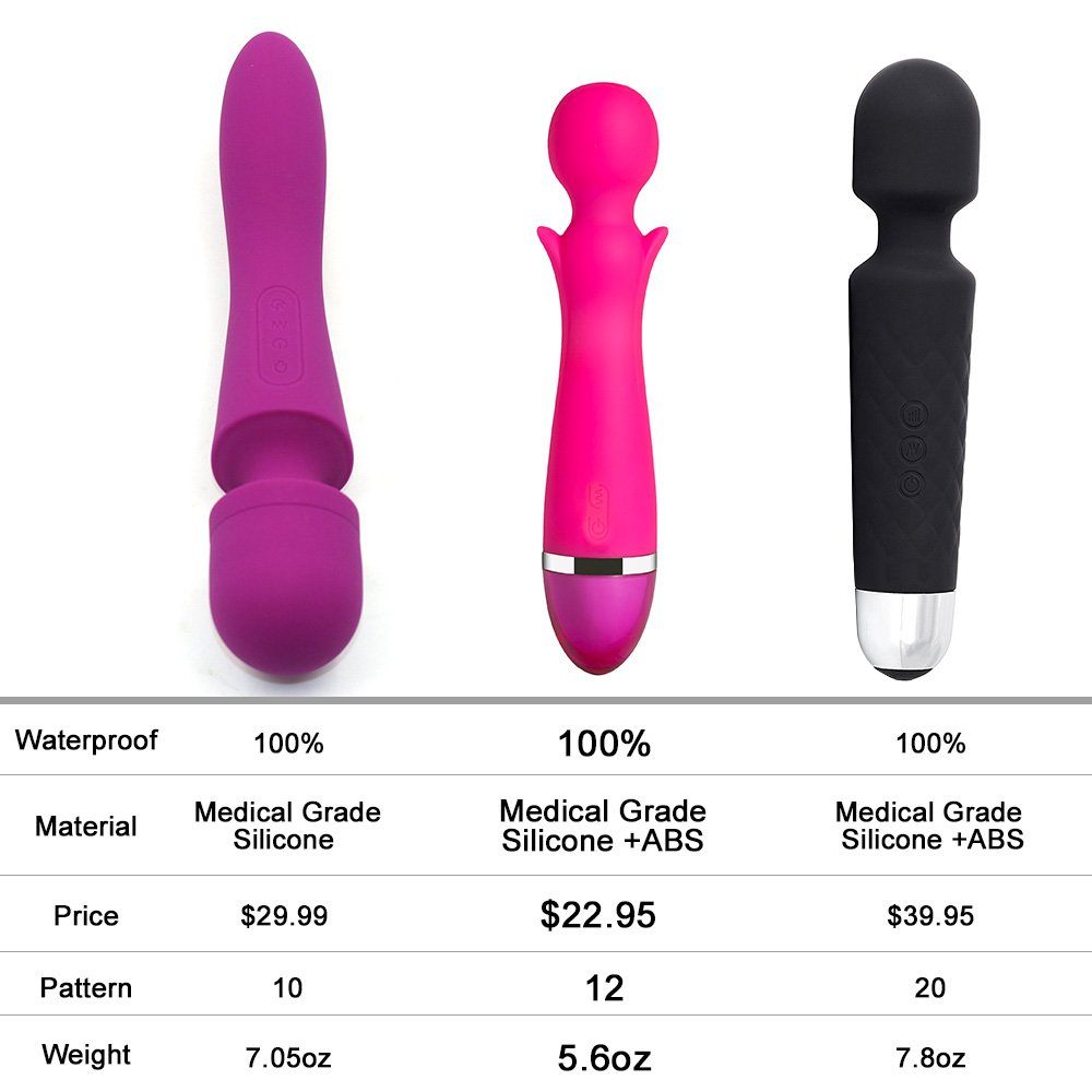 Cordless Wand Massager Handheld - APRIL 14TH 12 Speeds for Muscle Aches & Sports Recovery, Rechargeable and Waterproof, Travel Friendly, (Pink)