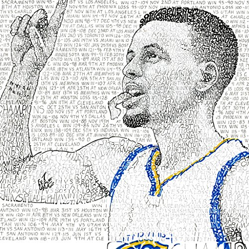 Steph Curry Word Art Poster Print - 2X Champion - Handwritten with The Scores of Every Game - Great Gift - 16