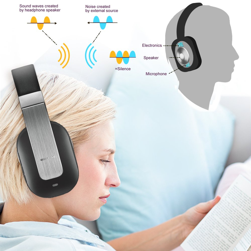 Active Noise Cancelling Headphones,Eonfine Wireless Bluetooth Over-Ear APT-X Earphones