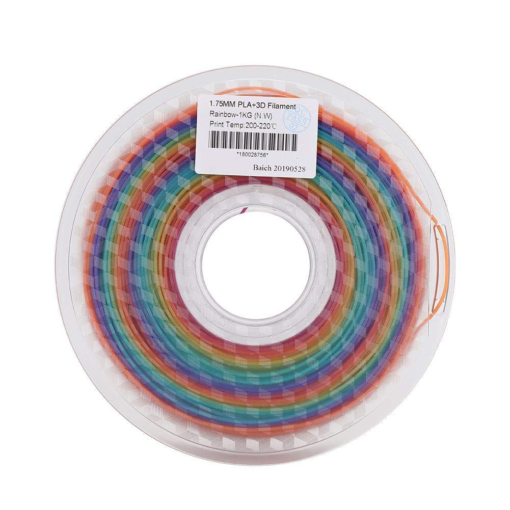 Bobina de PLA, suministros Filamento de PLA 1.75 mm Combinación de ...
