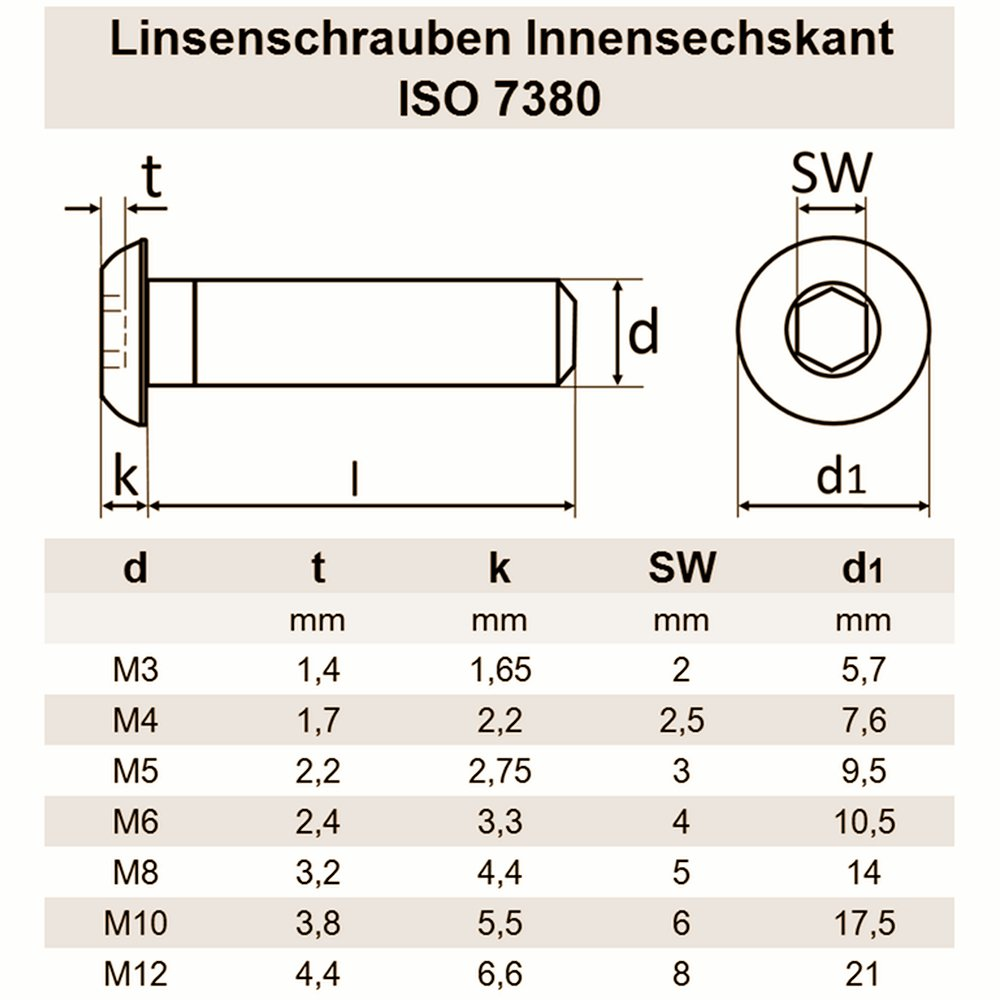 1000 Stück Linsenkopfschrauben ISO 7380 Innensechskant M 6x 16 Edelstahl A2 m