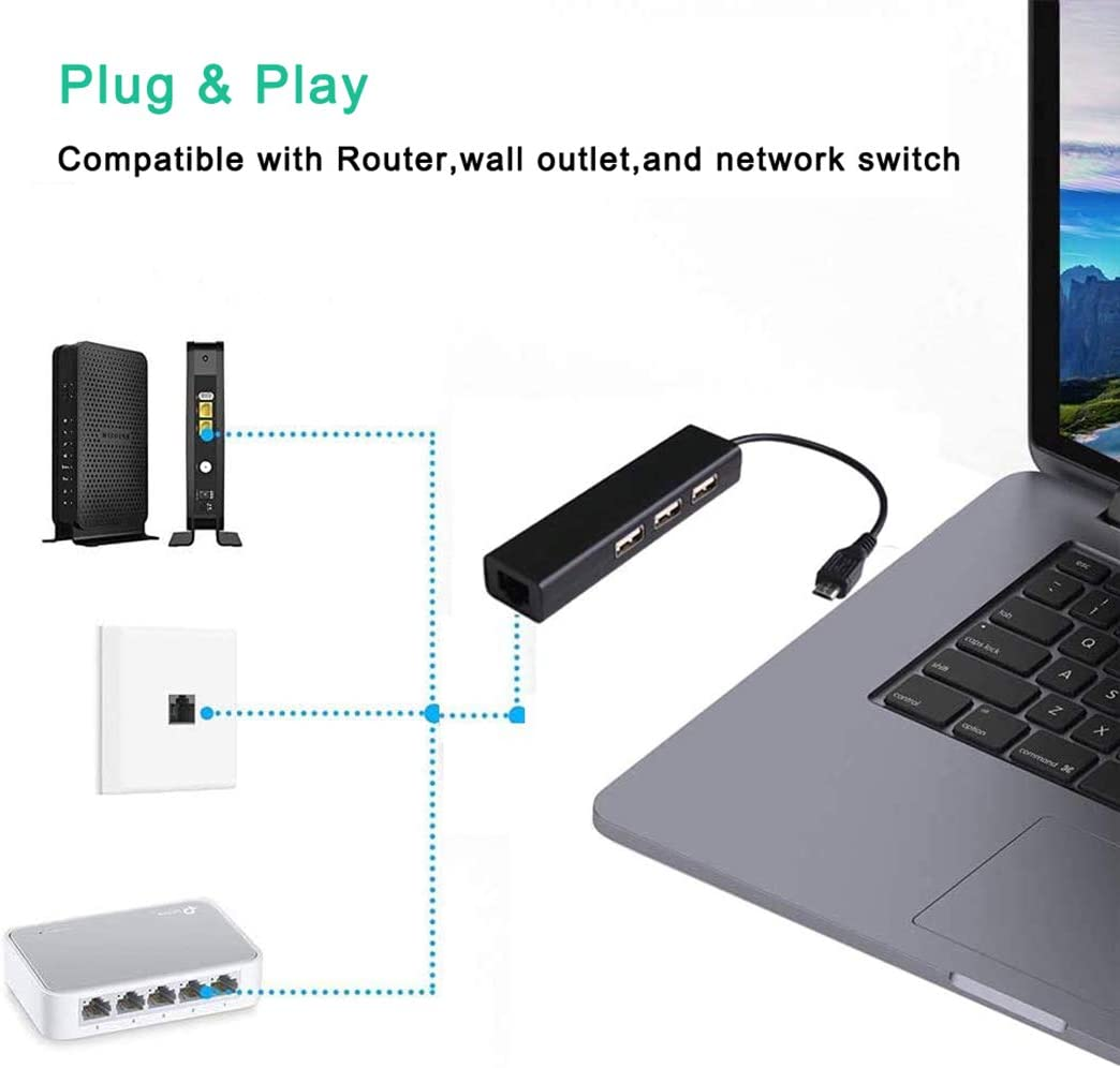 LAN Ethernet Adapter with OTG Hub for 4K TV Stick Chromecast and Raspberry Pi Zero to Wired Internet Connection and Flash Drive USB Devices Connected