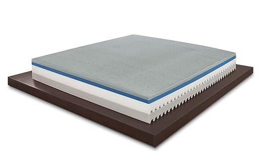 1204 opinioni per Materasso Memory Matrimoniale modello Top Air misura 165x195 Alto 25 cm con