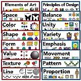 Elements of Art & Principles of Design Art Poster 5'' X 16'' (Set of 16)