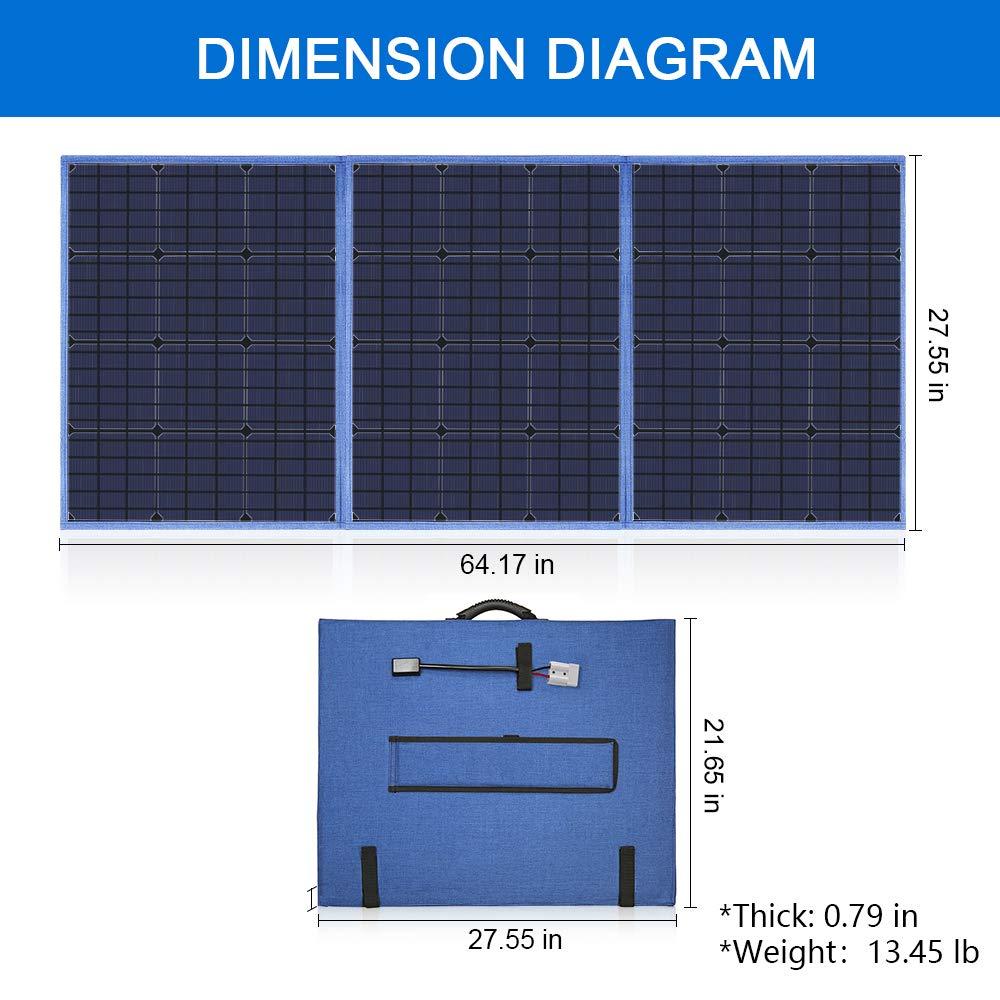 Azul) Reuniones de Autocaravanas Caravanas SARONIC Panel Solar Plegable Port/átil de 150W y 12V con un Controlador de Carga Solar de 10A para Campistas Oficinas M/óviles Sistema de 12V