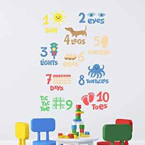 Educational Numbers Wall Stickers, TANOKY Peel and Stick Learning Wall Decals for Kids, Number 1-10 DIY Removable Wall Stickers Art Decor for School Classroom Kids Nursery Bedroom