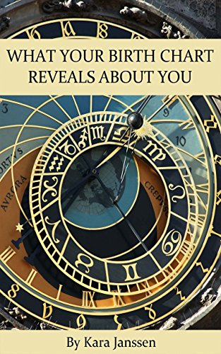 What Your Birth Chart Reveals About You Interpreting And