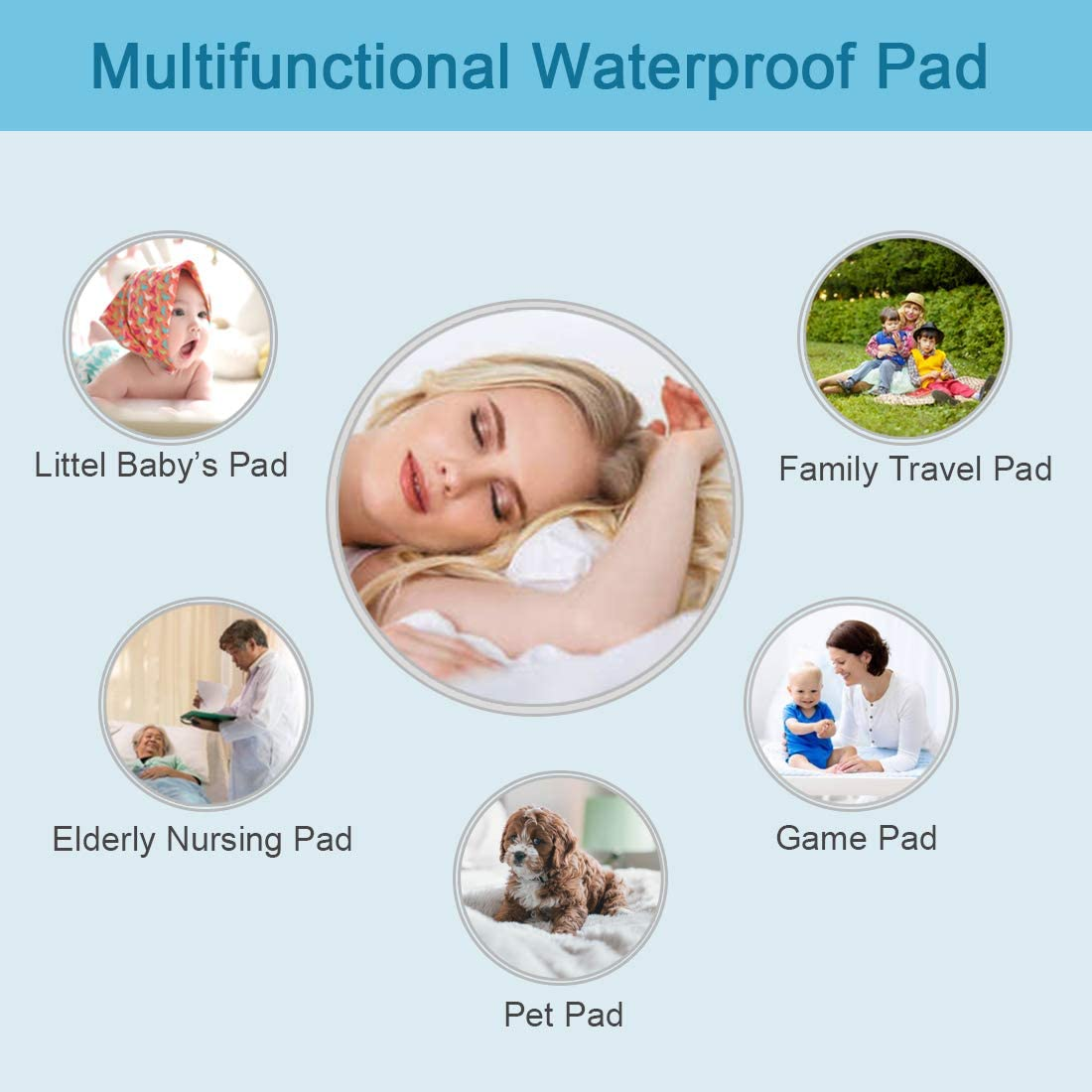 Reusable Incontinence Waterproof Bed Pads - Washable Absorbency Underpads Pad Mattress Protector Cover for Beds, Sofas and Chair(24 x 34 Inch): Health & Personal Care