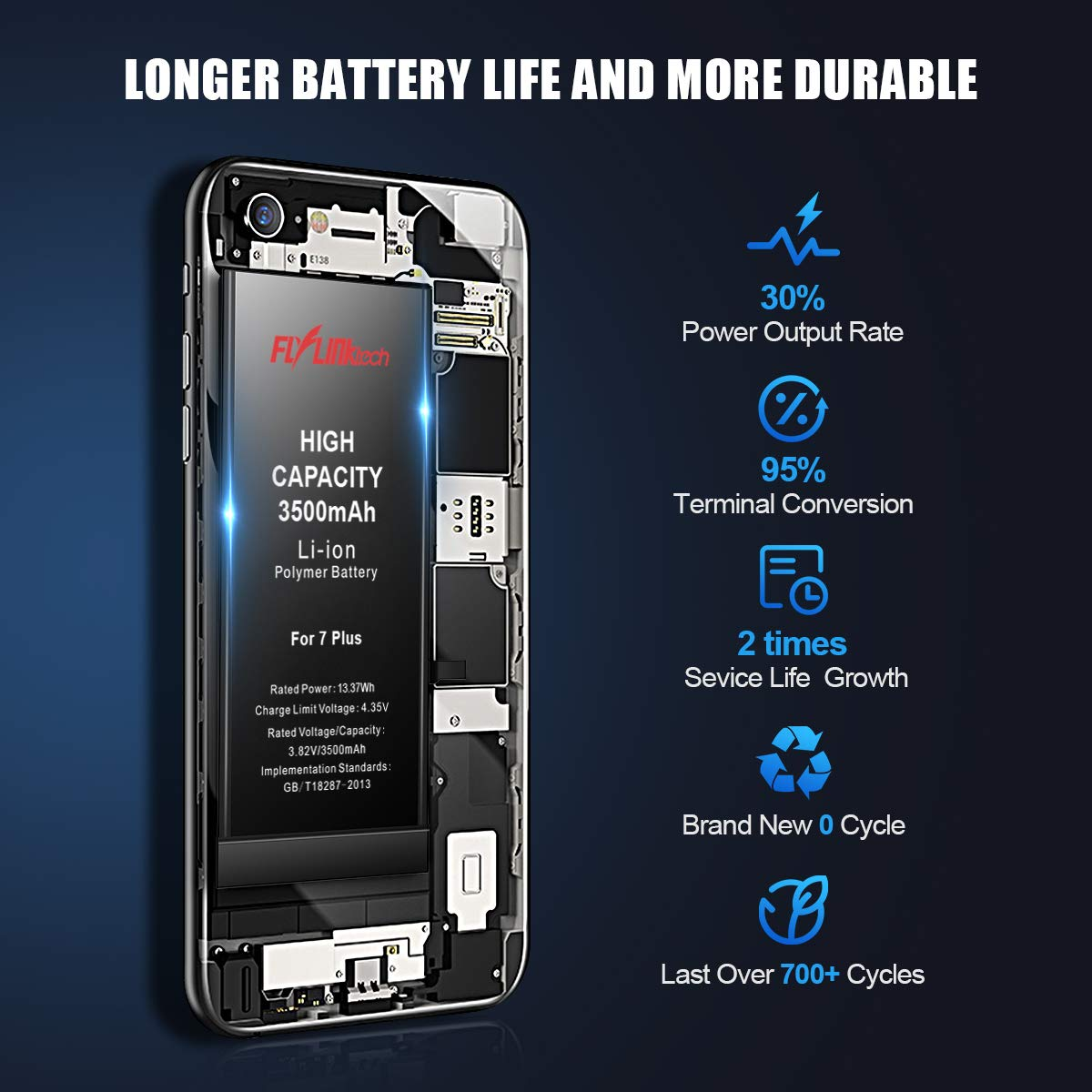 Bater/ía para iPhone SE 1850mAH Reemplazo de Alta Capacidad Cinta Adhesiva FLYLINKTECH Bater/ía con 13/% m/ás de Capacidad Que la bater/ía Original y con Kits de Herramientas de reparaci/ón
