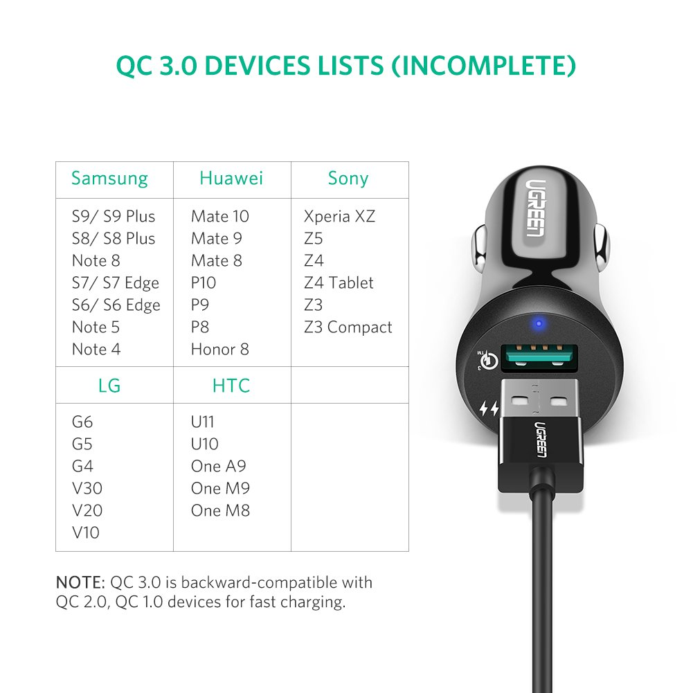 Galaxy S10 S10 Plus S8 S8 Plus S9 S7 Note 8 LG V20 G6 G5 Ugreen Group Limited 40309 30W 5.4A Dual USB Quick Charge QC 3.0 3A and iSmart 2.4A USB Compatible for iPhone 8 Plus X 7 6 iPad UGREEN Fast Car Charger Adapter