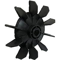 Accesorios y repuestos para ventiladores