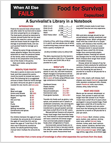 Food for Survival Capsulized, A Survivalist's Library in a Notebook: The sheet provides instructions for building a thirty day and one year food pantry for use in an emergency.