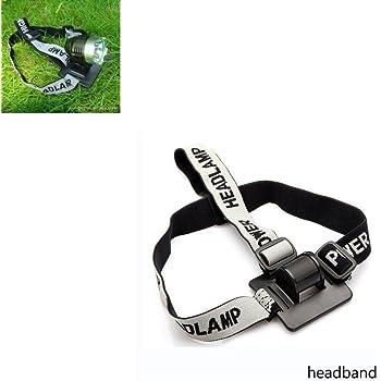 Amazon.com: Petzl- Headband Replacement for TIKKA XP ...