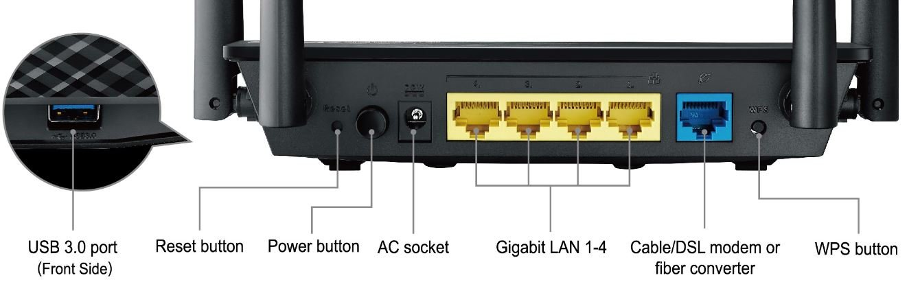 ASUS Dual-Band 2x2 AC1300 Super-Fast Wifi 4-port Gigabit Router with MU-MIMO and USB 3.0 (RT-ACRH13) by Asus (Image #5)