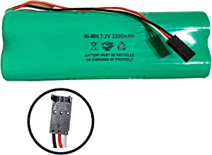 Super Buddy 21 29 7.2v 3300mAh Ni-MH 742-00014 Battery Applied Instruments Satellite Signal Meter