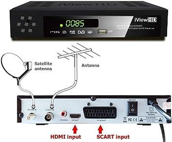 Combinado Receptor TDT HD Receptor satelital de TV Full HD Terrestre España del satélite Decodificador sintonizador Programa de registrador 1080P ASTRA 19:20 ° E Hispasat 30W grabador DVB-T2 DVB-S2: Amazon.es: Electrónica