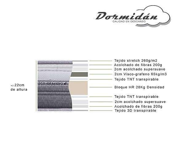 Dormidán - Colchón viscoelastico con grafeno, tejido stretch con hilo de plata, cara verano / invierno, medida 80 x 180 cm: Amazon.es: Hogar