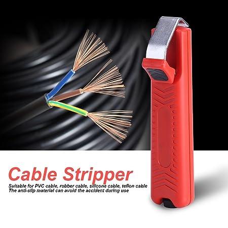 Dewin Cortador de Cable - Mini Pelacables de 8-28mm, Herramienta ...
