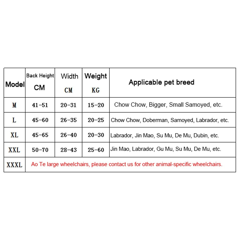 Amazon.com : LY-Dog Treadmills Wheels Dog Wheelchair - For Medium-sized dogs 15-60 kg - Veterinarian Approved - Wheelchair for Back Legs - For Pet/Cat Dog ...