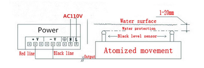 ELEOPTION 250W UMM-10 5KG/H 10 Head Ultrasonic Fogger Manufacturer Fogger Humidifier Greenhouse Aeromist Hydroculture (110v)