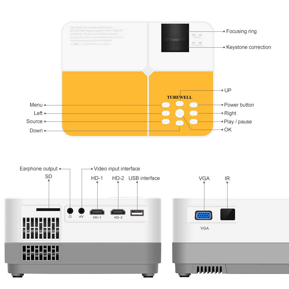 TUREWELL H3 Projector Video Projector 3600 Lumens Native 720P LCD Mini Projector 180'' 55000 Hours Support 2K HDMI/VGA/AV/USB/SD Card/Headphone Compatible with Fire TV Stick/Home Theater/PS4 by TUREWELL (Image #8)