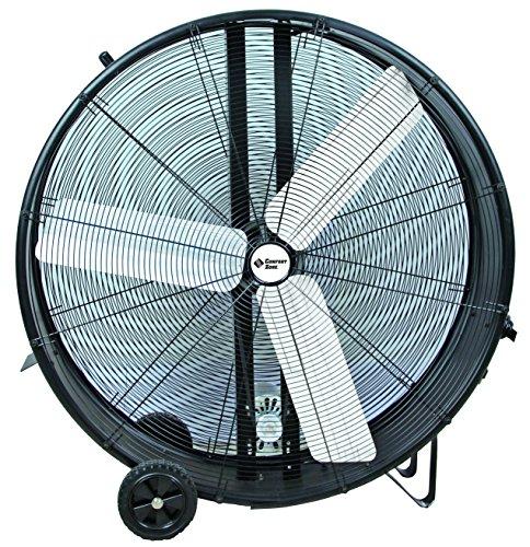 Comfort Zone CZMC36 High-Velocity Industrial 2-Speed 2-Wheel Black Drum Fan with Aluminum Blades and Adjustable Tilt - 36