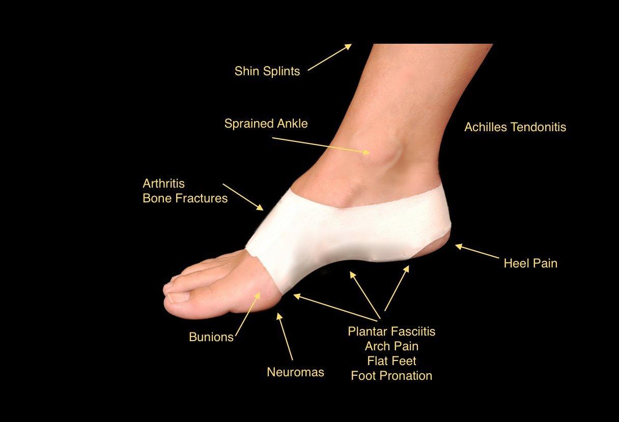 Quick Tape™ Plantar Fasciitis Support Brace 1-Piece Foot Tape: (Standard-Women's 5 to Men's 11)