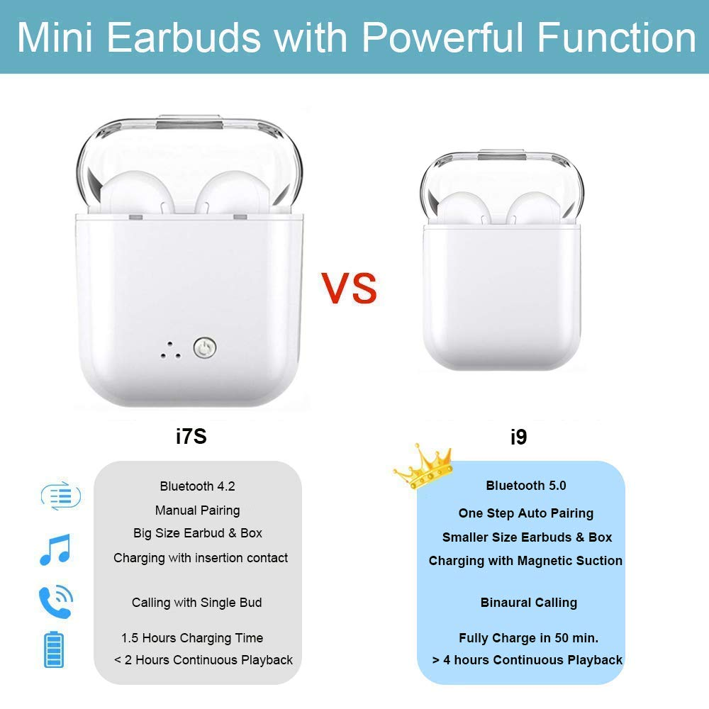 Auriculares Bluetooth con micrófono con cancelación de Ruido y Funda de Carga, Auriculares Deportivos inalámbricos (Solo 1 Hora para Carga Completa): ...