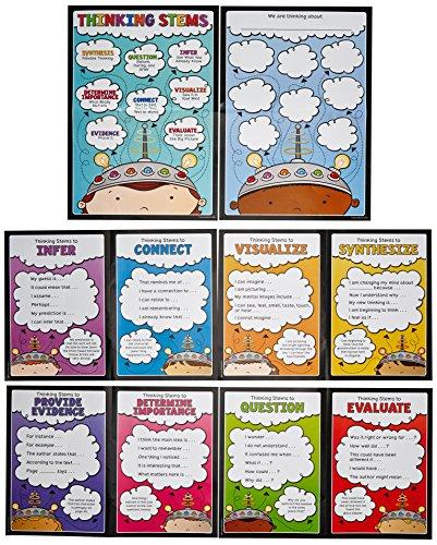 Carson Dellosa Thinking Stems Bulletin Board Set (110286) (Classroom Teacher Decor)