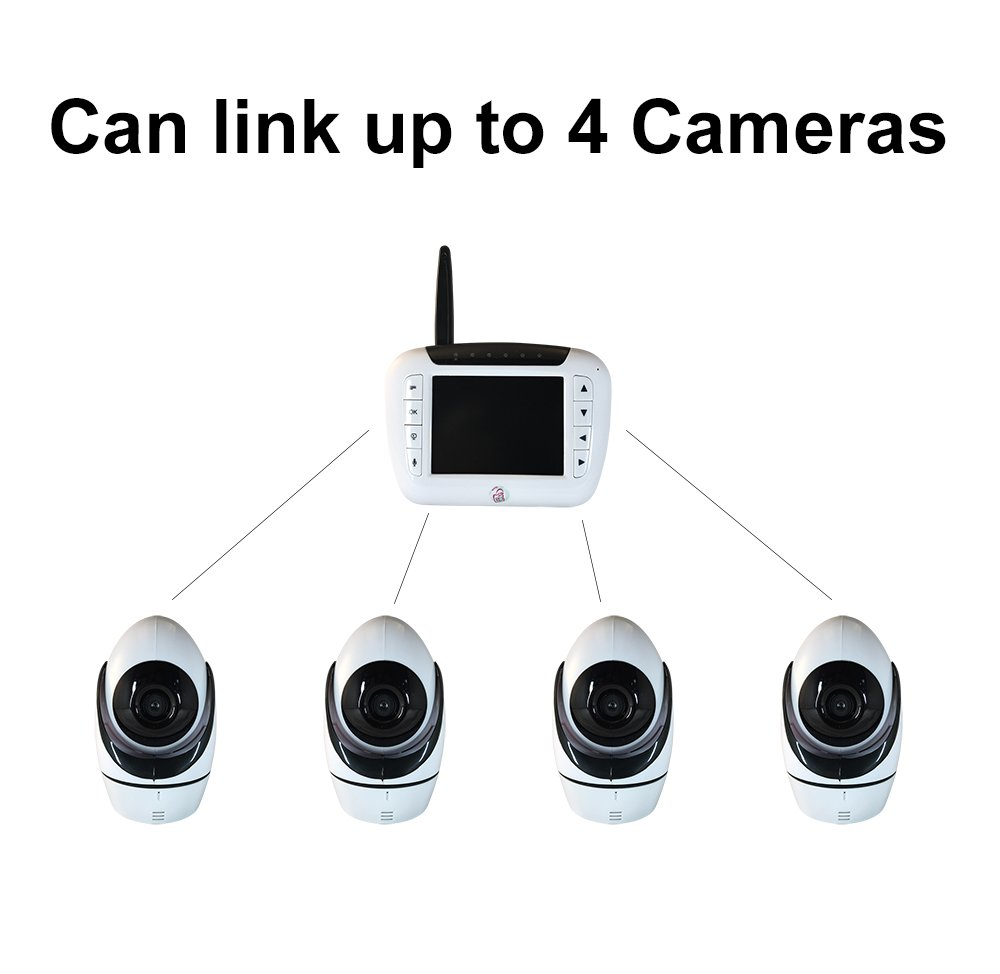 Extra Camera for 3.5″ LCD Digital Wireless Video Baby Monitor Model BWW-8036