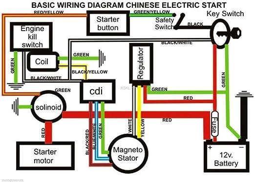 Wire Diagram 50cc Kick Start Wiring Diagram For Twt 27 True True Foreman Tukune Jeanjaures37 Fr