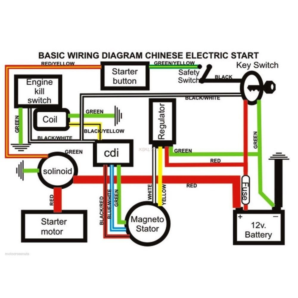 Battery Wiring Diagram With Kickstart Schematic Diagrams Bank Amazon Com Minireen Full Harness Loom Kit Cdi Coil Magneto